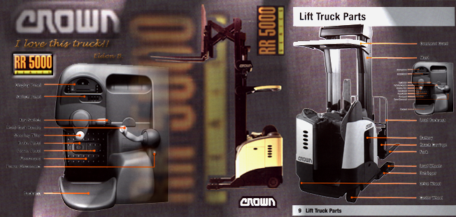 what it s like to operate a crown industrial reach truck. Black Bedroom Furniture Sets. Home Design Ideas