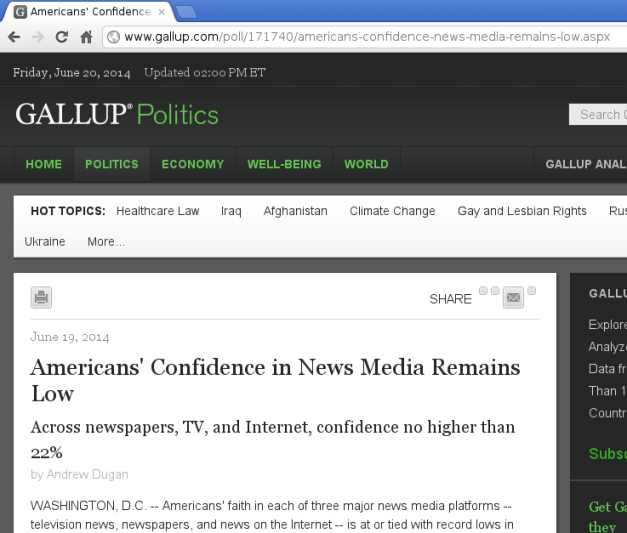 Gallup Poll