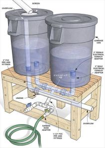 Residential Rainwater Collection system0