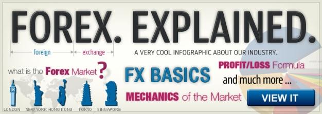 Forex_logo